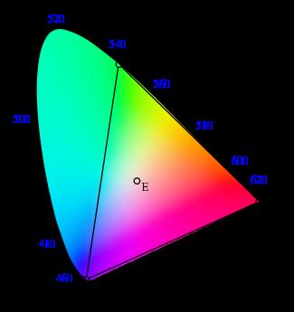 Цвет: сложные ответы на простые вопросы