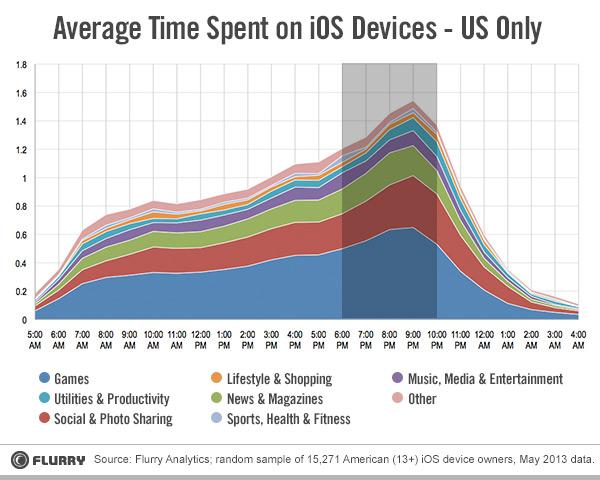 Дайджест новостей из мира мобильной разработки за последнюю неделю №16 (10 — 16 июня 2013)