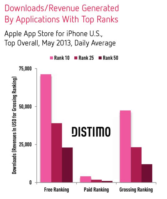 Дайджест новостей из мира мобильной разработки за последнюю неделю №18 (24 — 30 июня 2013)