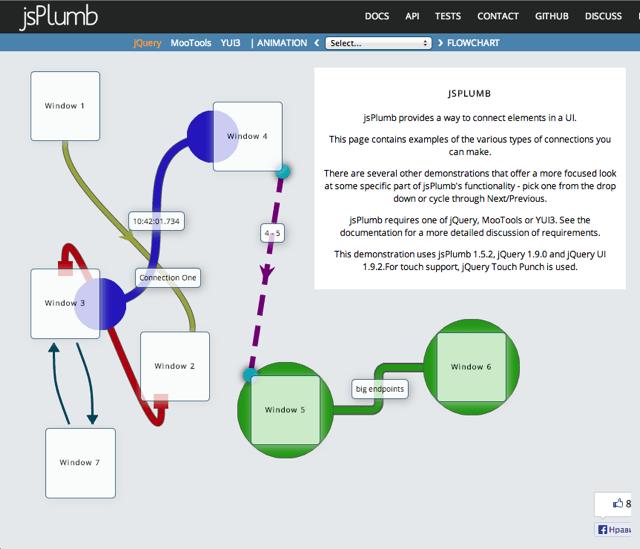 Делаем «карту ума» на Javascript с локальным хранением в базе данных браузера