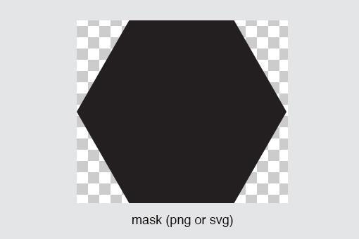 Делаем аватары разных форм с помощью CSS и webkit