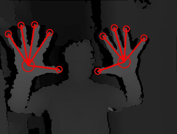 Детектирование ладоней и пальцев на изображении