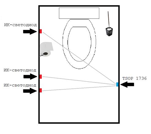 Автоматическое включение света в туалете