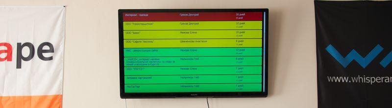 Для чего мы повесили в офисе телевизор?