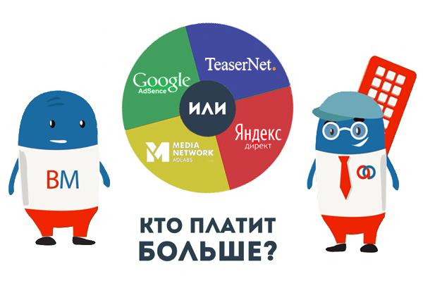Единый интерфейс управления рекламой на сайте