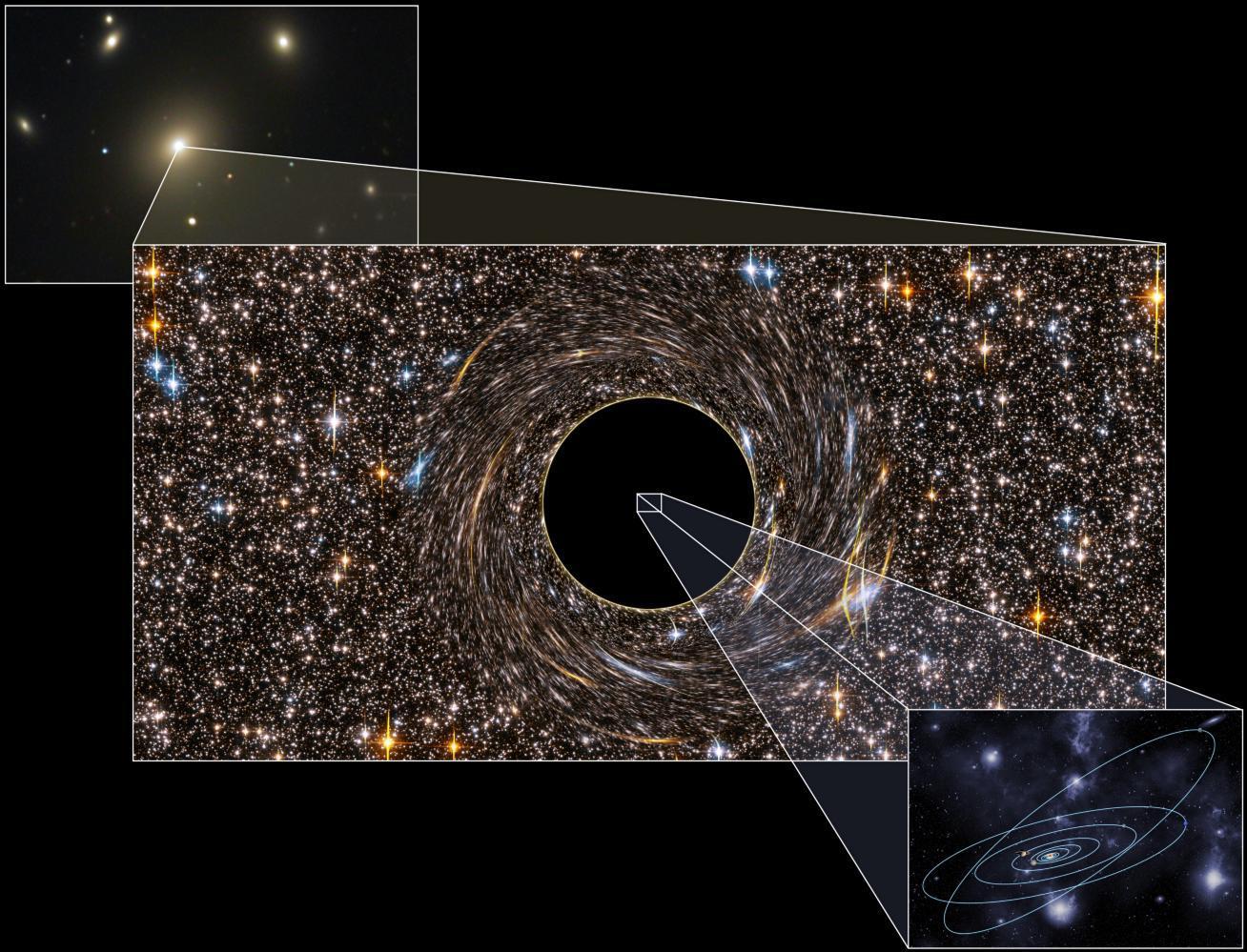 Эй, НАСА, а черные дыры таки существуют!