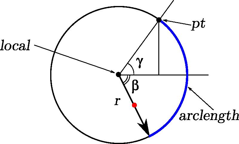 Эллиптический спирограф