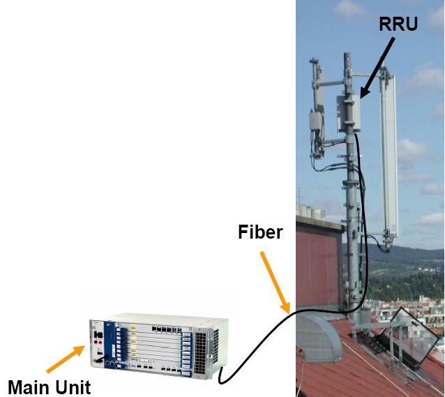 Энергосберегающие технологии на практике