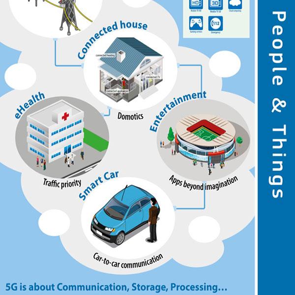 В декабре прошлого года Еврокомиссия дала старт работе профильного объединения Public-Private Partnership on 5G