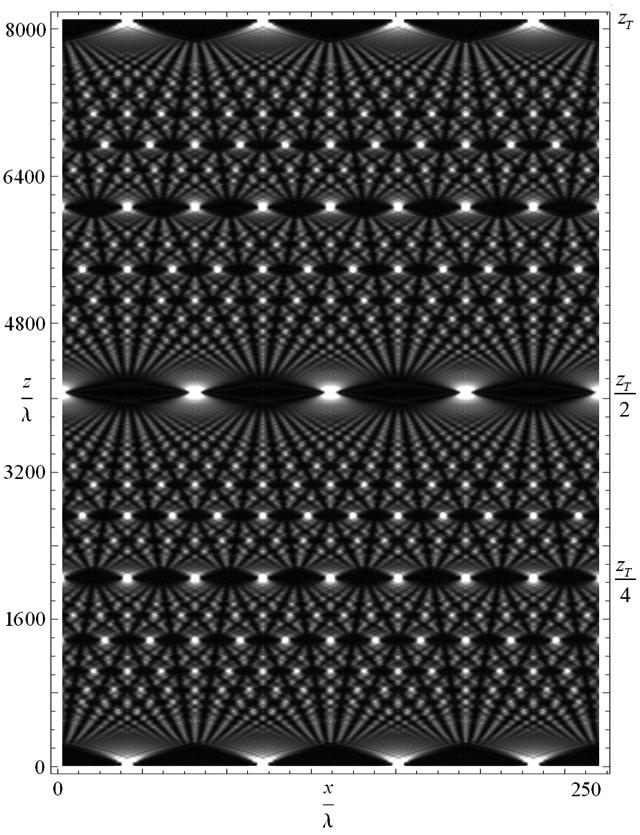 Физики научили прятать в дифракционные карманы до 46% информации