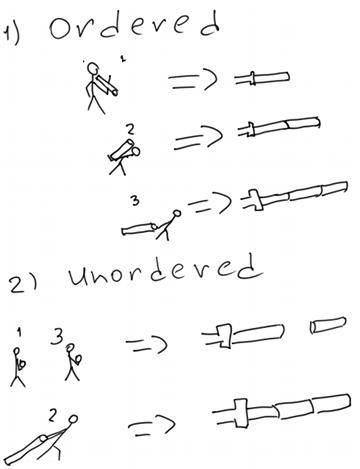 Функциональное программирование в шелле на примере xargs