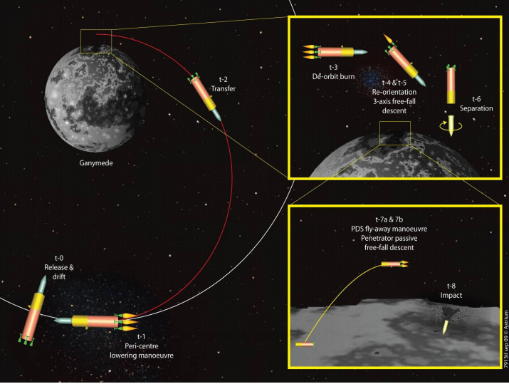 Где и как будут искать внеземную жизнь после Марса