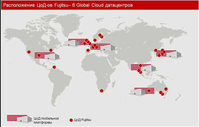 Глобальная облачная платформа Fujitsu