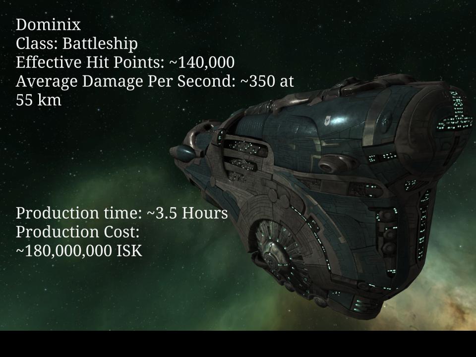 Грандиозная битва в EVE Online, кто потерял 300000$ и что же всё таки там произошло