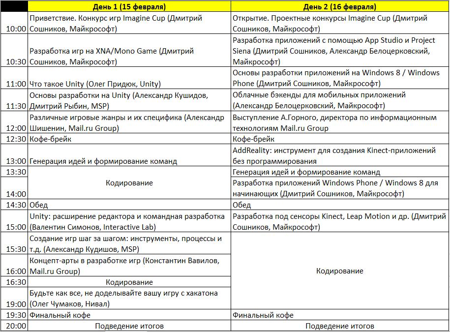 Хакатоны 15 16 февраля: в Москве и онлайн!