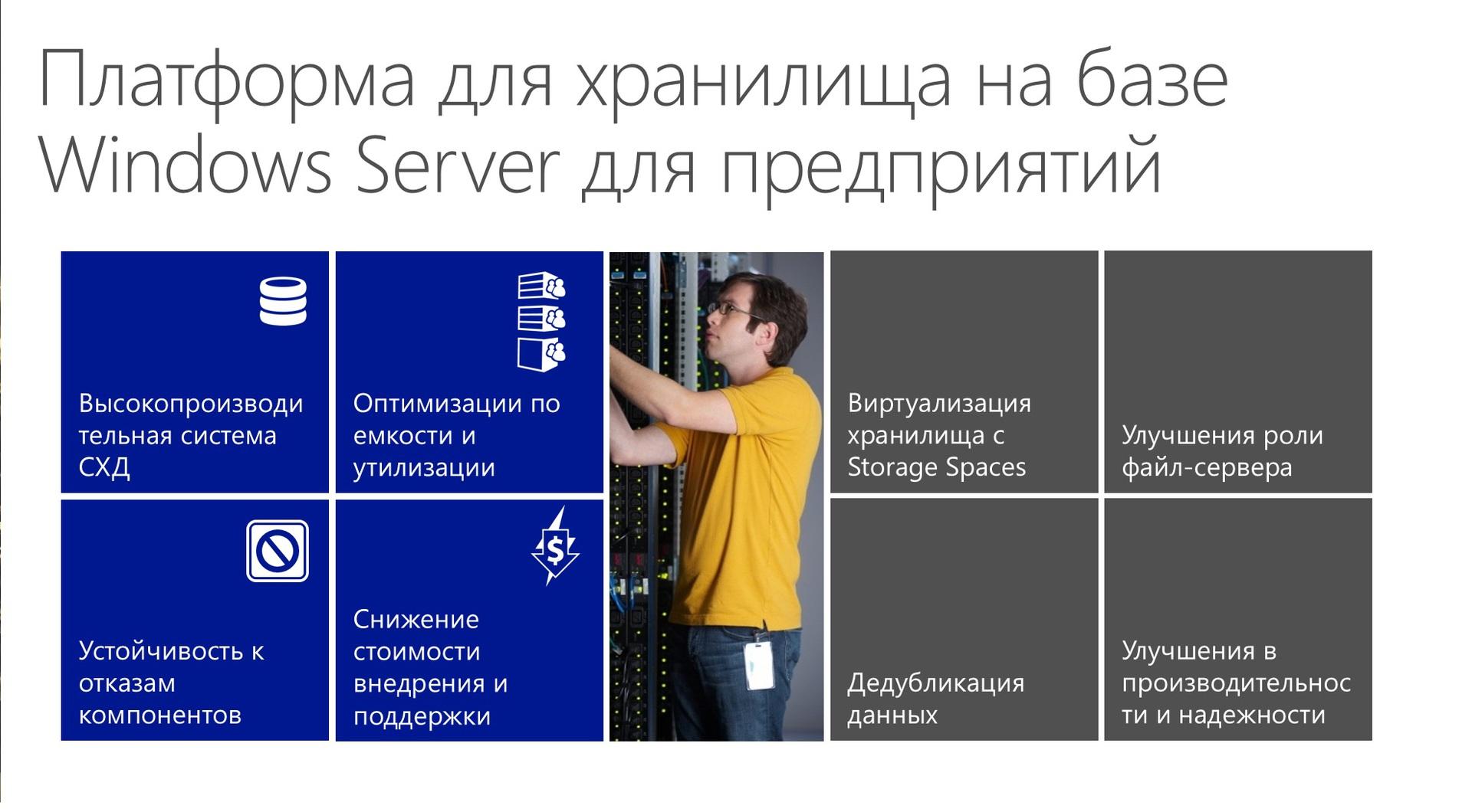 Хранилища и высокая доступность в Windows Server 2012 R2