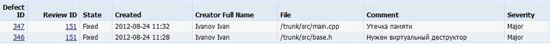 Инспекции кода с применением инструмента Code Collaborator