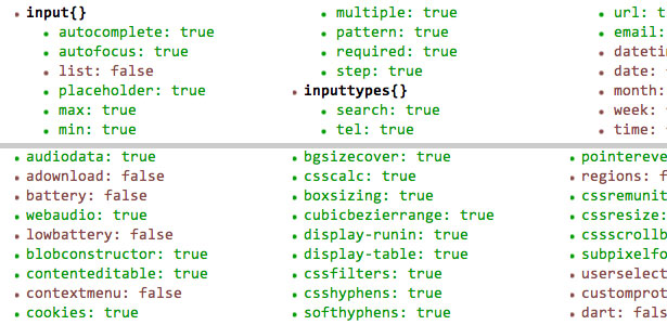 Инструменты для оптимизации сайта под Retina