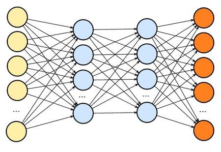 Искусственный интеллект для программистов
