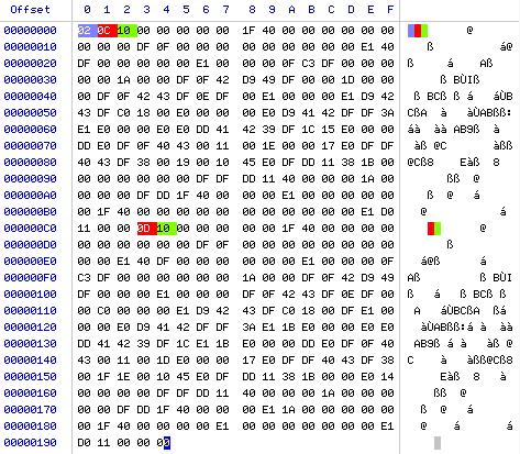 Исследование форматов игровых ресурсов на примере игры Dr.Riptide