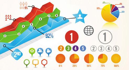 Исследование рынка труда интернет разработчиков