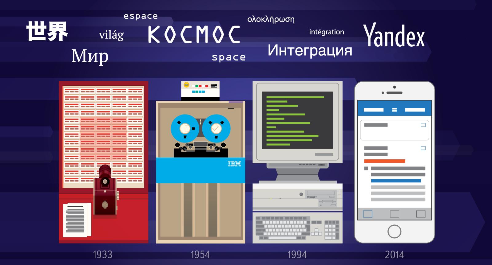История машинного перевода: долгий путь от мейнфреймов до мобильных устройств