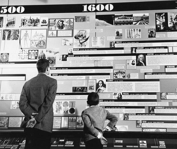 История математики в виде культовой инфографики 60 х для Ipad
