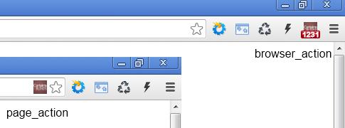 История одного Google Chrome расширения