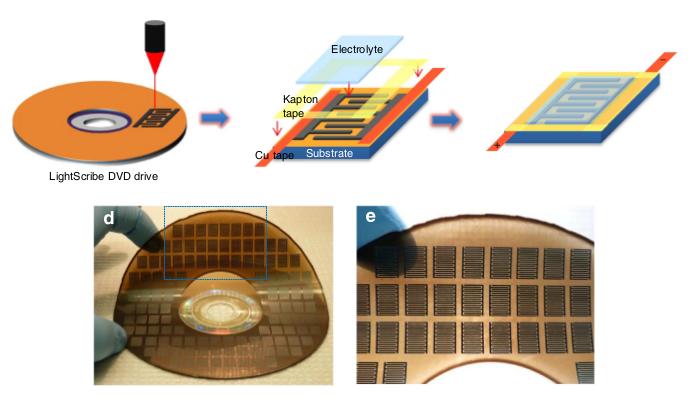 Изготовление гибких графеновых ионисторов c помощью обычного DVD привода