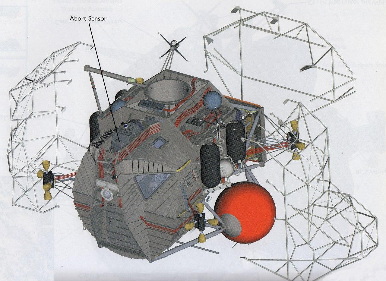 устройство космического корабля аполлон вставая дивана