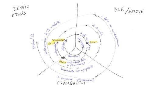html5camp spiral