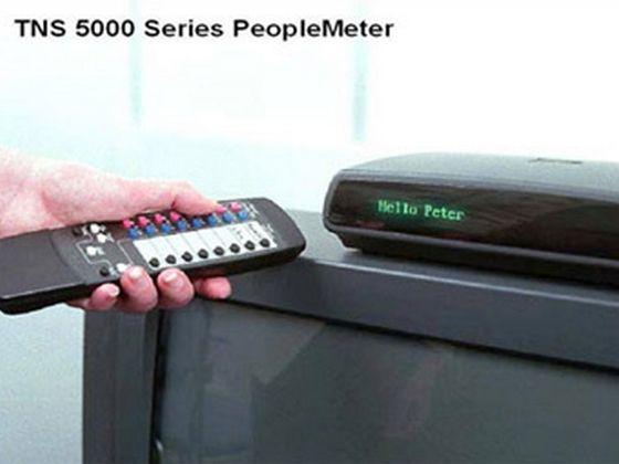 Как измеряют телевидение