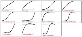 Мы взяли типы и описание анимации из jQuery