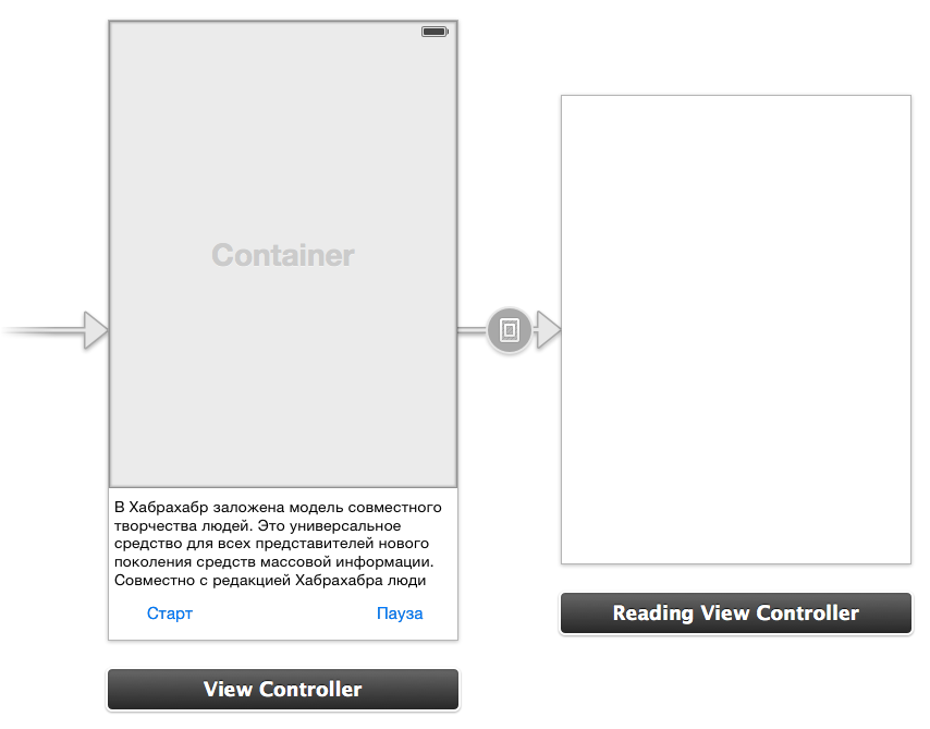 Как написать «скорочиталку» для iOS за полчаса