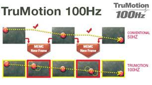 Как правильно использовать режимы сглаживания и увеличения частоты видео в ЖК телевизорах при подключении к ПК