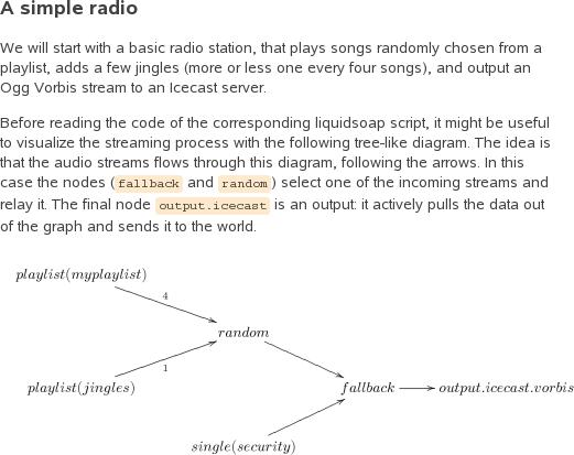 Как работает интернет радиовещание, часть 2