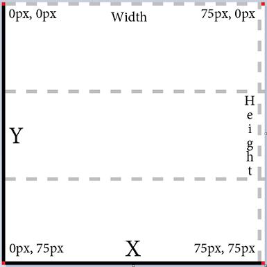 Как упростить жизнь программисту при отрисовке графиков в прямоугольной система координат