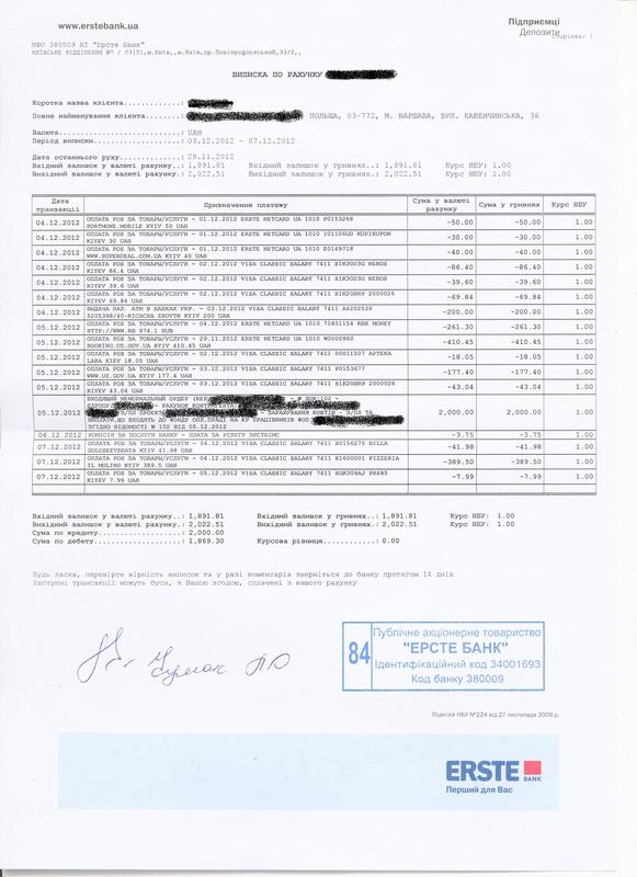 Как в Украине принимать платежи на PayPal в целом (и при продажах на eBay в частности)
