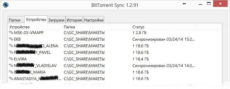 Как я использовал BitTorrent Sync между офисами в РФ и Китае