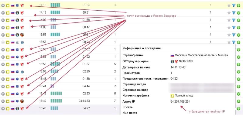 Как я устроился на работу в Яндекс
