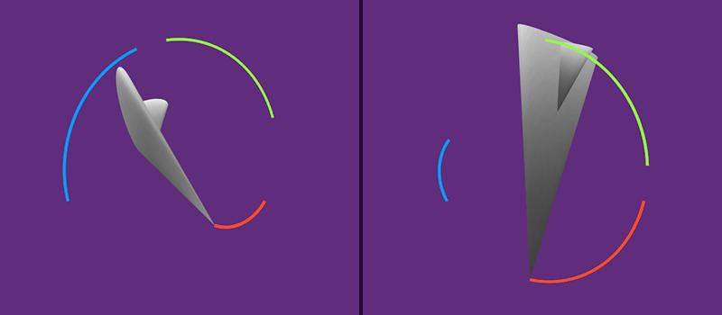 Каверзные кватернионы