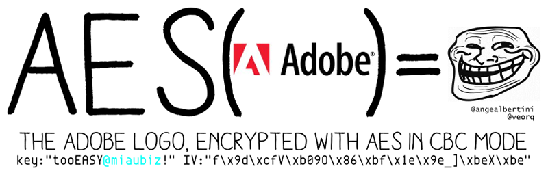 Когда AES(☢) = ☠ — криптобинарный фокус