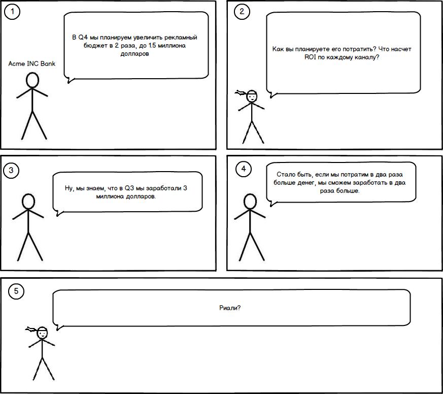 Комиксы на злобу дня