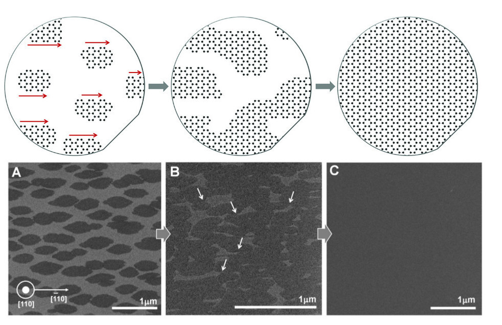 Корейские учёные разработали революционную технологию производства графена