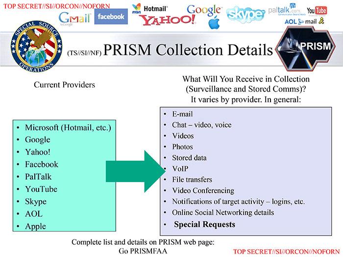 Ларри Пейдж о программе PRISM: «What the ...?»