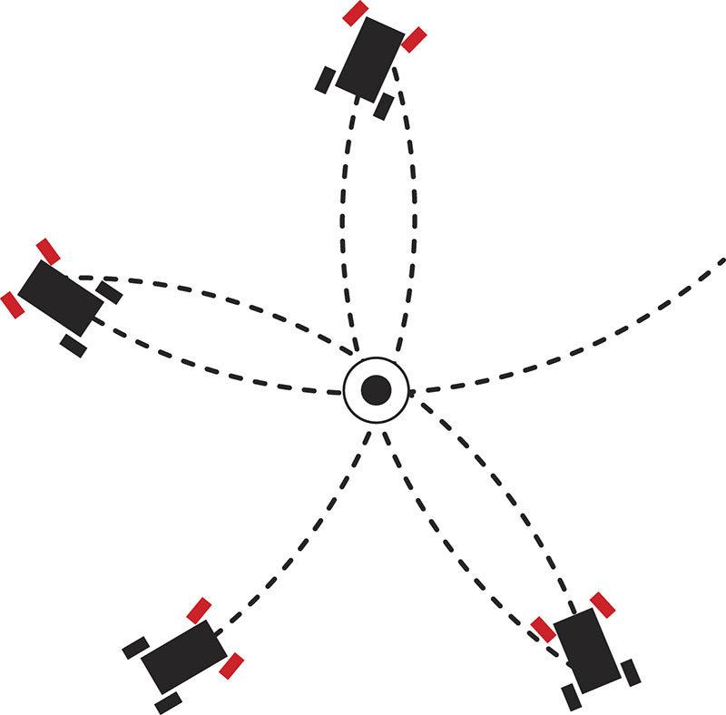 Логика авторобота: от машинного зрения до управления трансмиссией