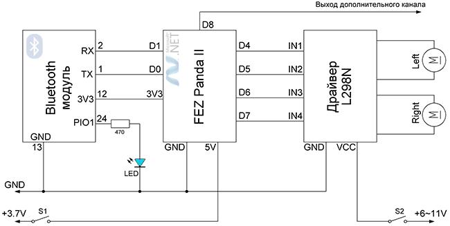 Машинка на контроллере с .NET Micro Framework, управляемая акселерометром Android устройства