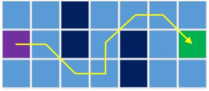 Маскируем класс под граф Boost. Часть 3: Находим путь