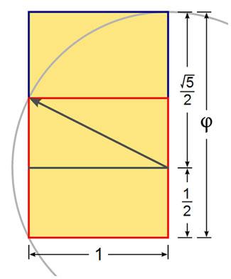 Математический подход к созданию сайтов