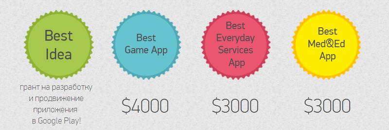 Международный конкурс для талантливых Андроид разработчиков